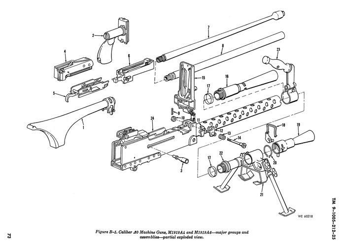 Tommy Gun Blueprint http://www.quarterbore.com/weapons/browning_1919a4.htm